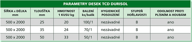 Parametry desek TCD Durisol